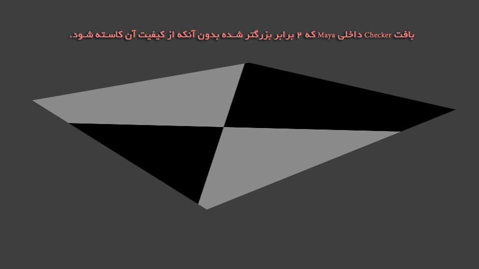 Procedural Checker 2x