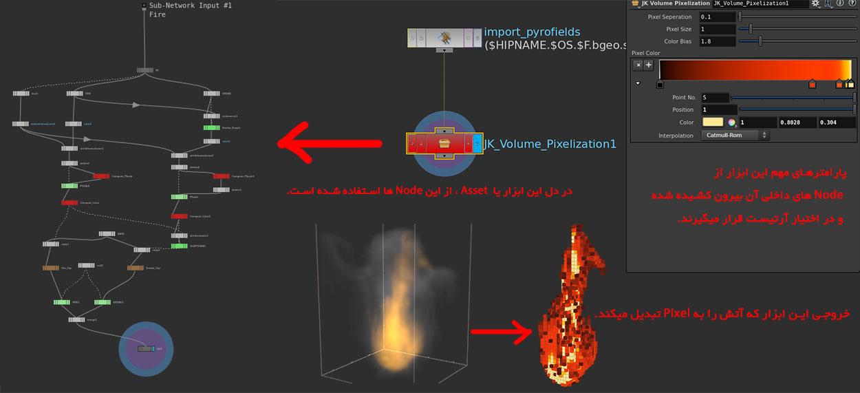 JK Volume Pixelization Asset