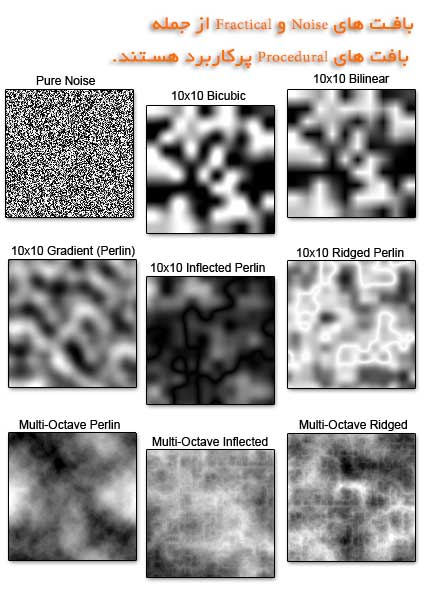 Procedural Noise Textures