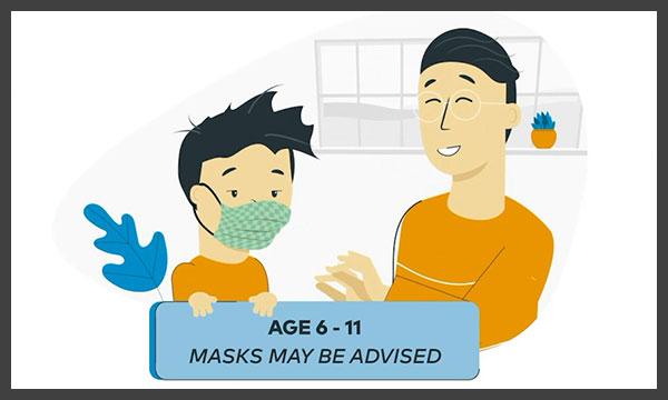 موشن گرافیک ماسک کودکان در کرونا